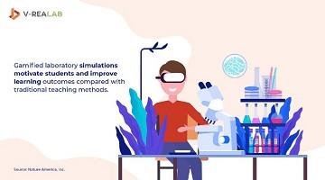 Improving Science Education Through Virtual Labs